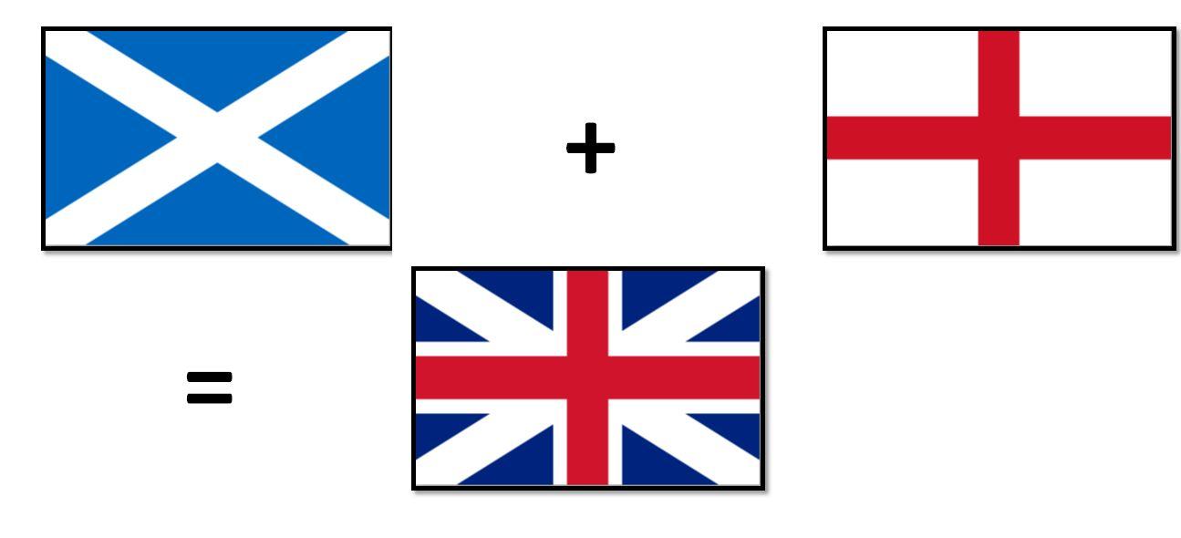 Escocia_banderas